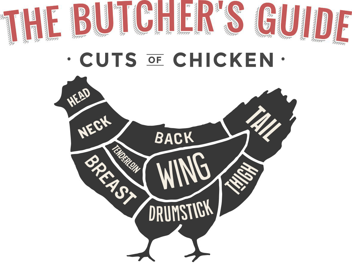 Butcher Cuts of Chicken