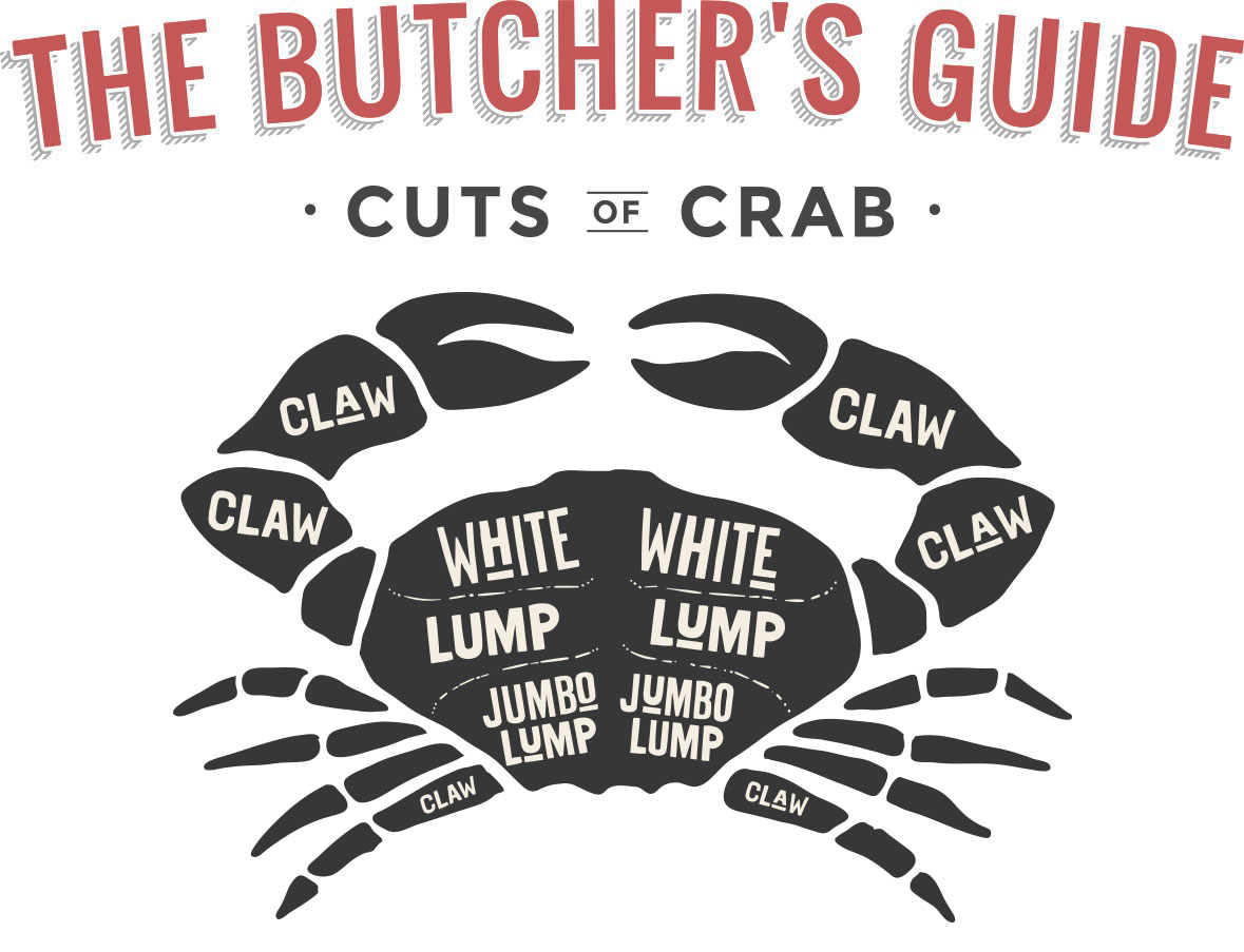 Butcher Cuts of Crab
