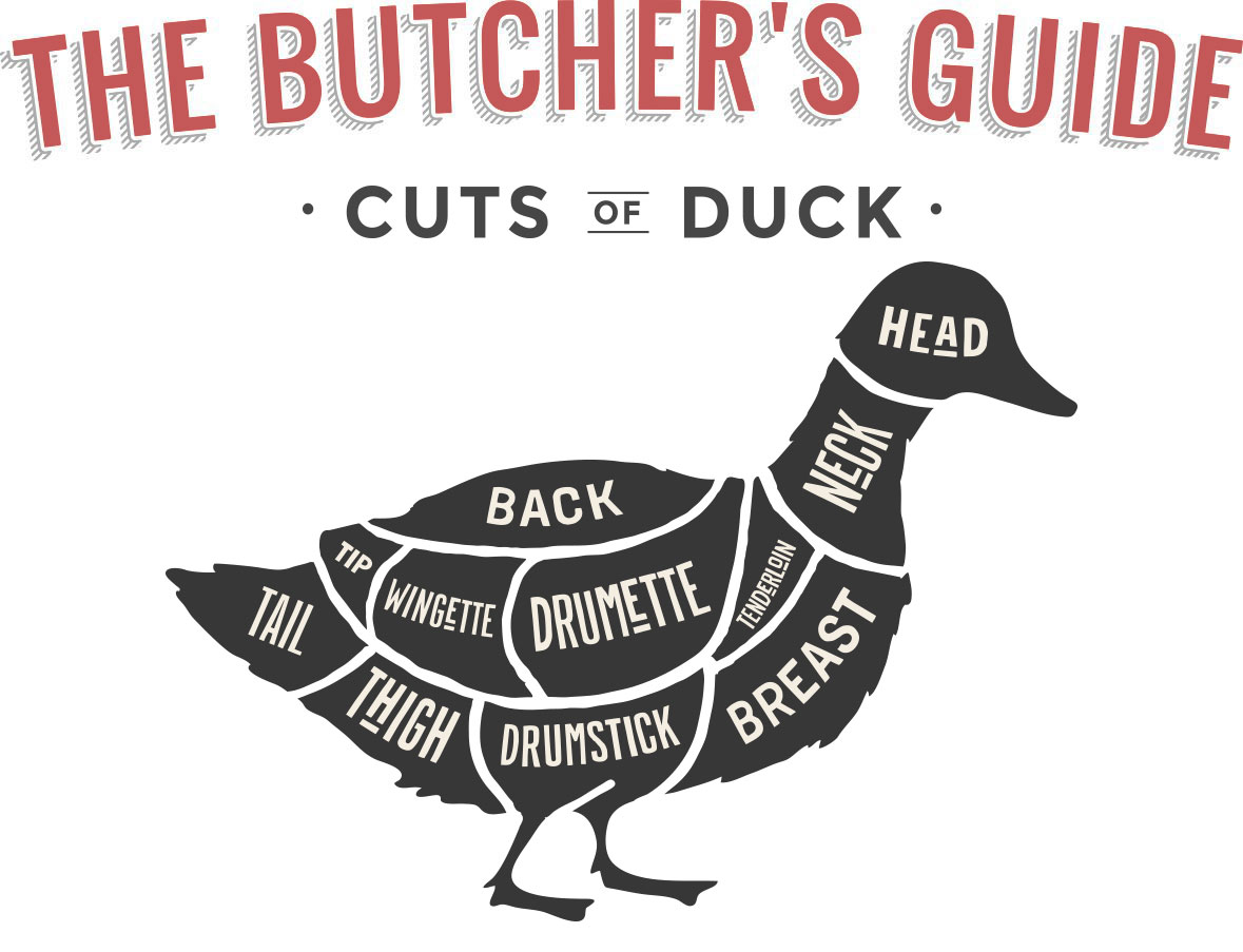 Butcher Cuts of Duck
