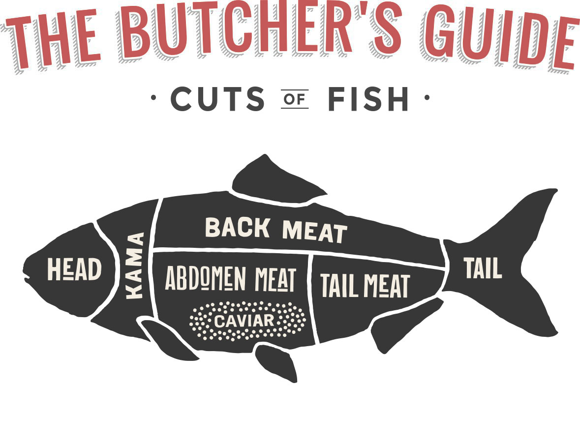 Butcher Cuts of Fish