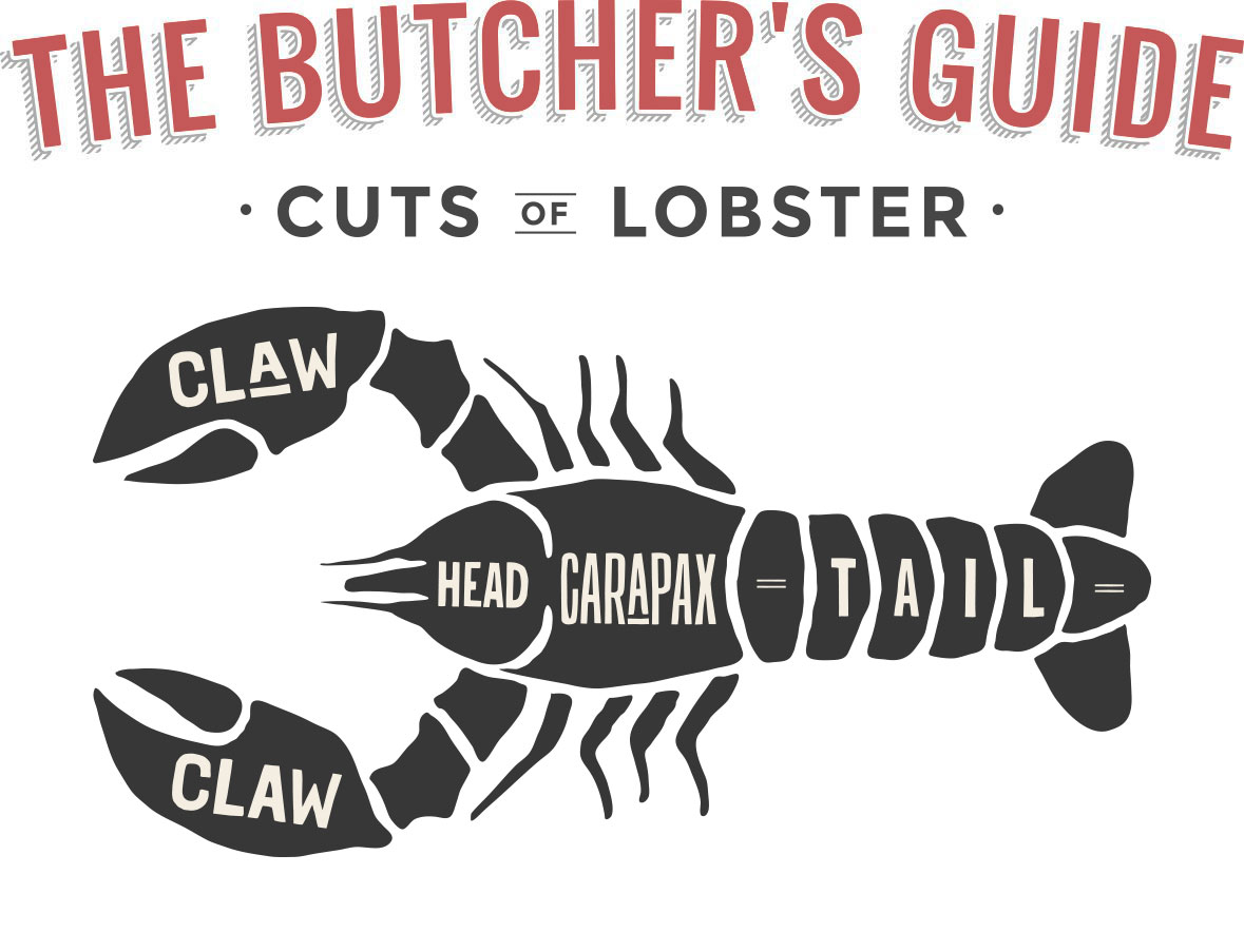 Butcher Cuts of Lobster