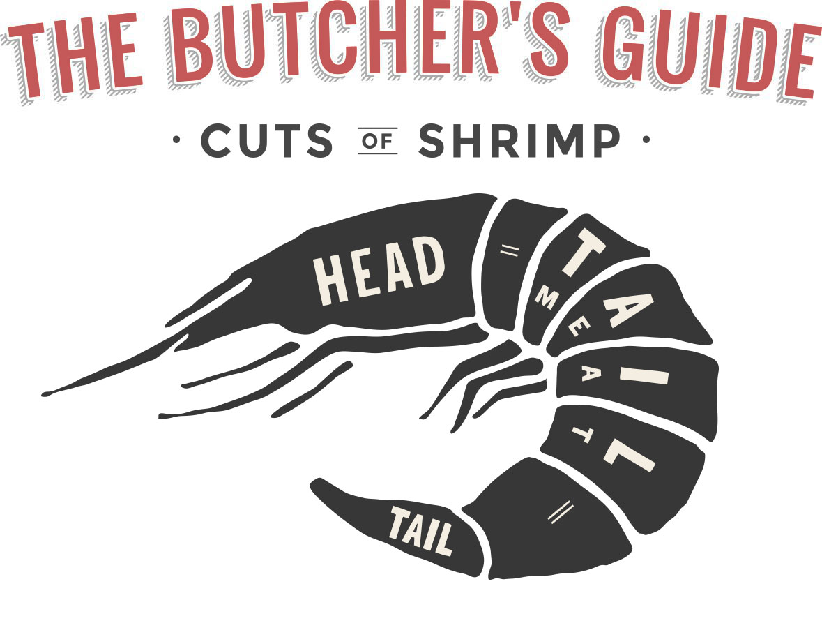 Butcher Cuts of Shrimp